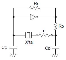负极电阻和负载电容对晶体振荡器的重要性