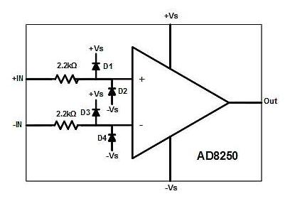 使用ESD二极管作为电压钳
