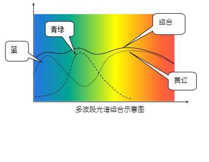 彩色激光同轴位移计在点胶行业的应用