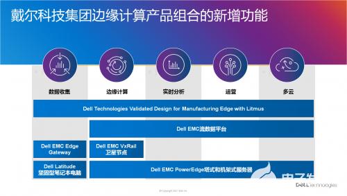 戴尔科技集团边缘能力再进化,将IT扩展到数据中心之外