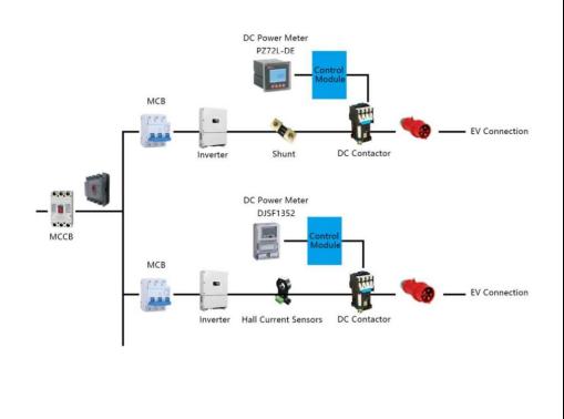 直流导轨电能表在日本充电桩生产厂家的应用