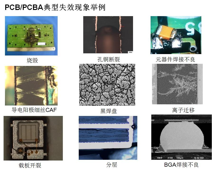 PCB的失效分析服务介绍