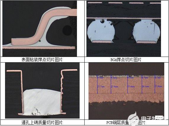 PCB电路板切片的分析