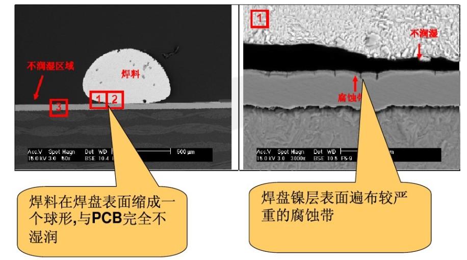沉镍金可焊性不良分析及改善说明