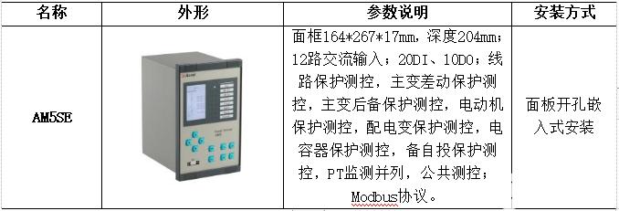 微机测控保护装置、无线测温智能操控在兰州助剂厂新建项目的应用