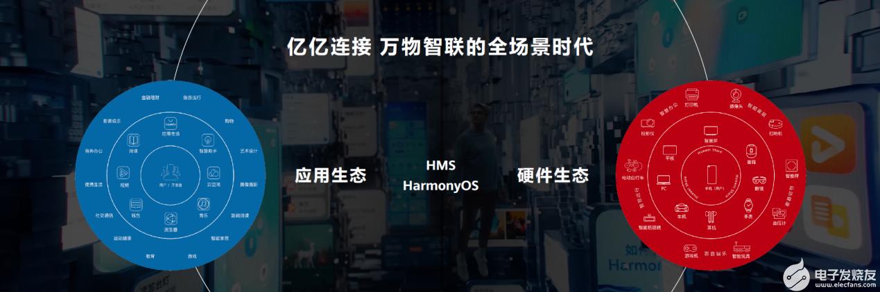 华为携手全球开发者,共建安全可信的数字世界