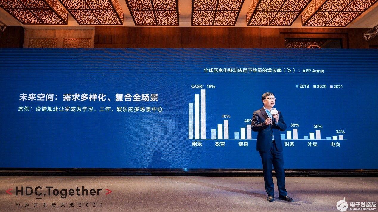【HDC2021回顾】华为全屋智能:目标5年500万套
