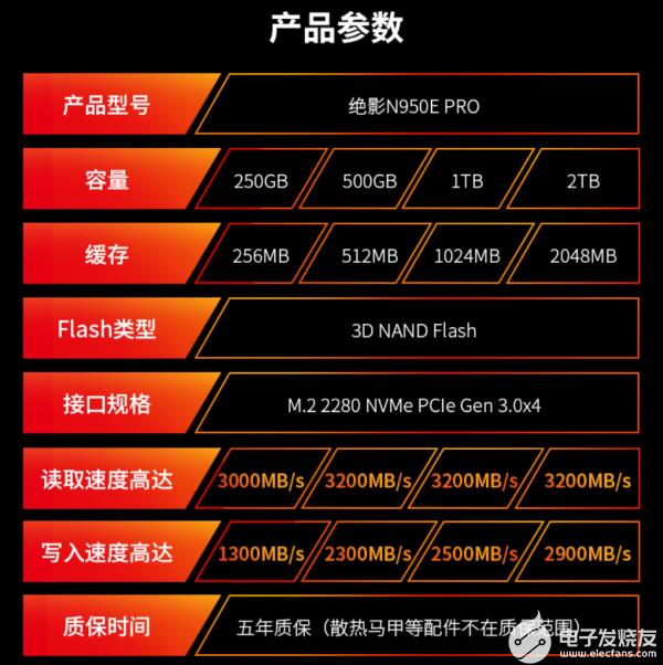 朗科绝影固态硬盘:独立缓存搭配个性散热马甲,确保性能高速稳定