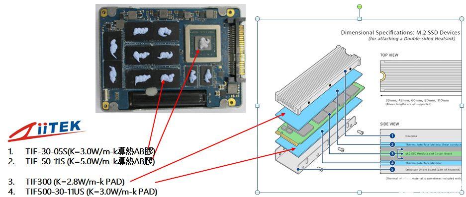 导热材料在5G/AI升级下储存产品应用