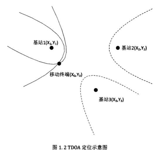 催眠技术的原理是什么_褪黑素是什么成分催眠