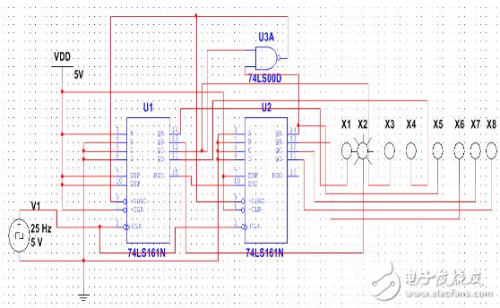 74ls161做计数器的原理_电子计数器原理框图