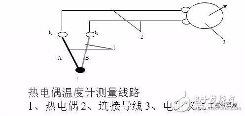 热热电偶的测温原理图_k型测温热电偶图片
