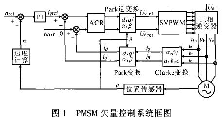 电压调节器的工作原理ppt_发电机电压调节器原理