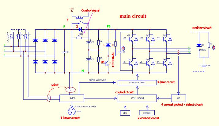 中达变频器的整机电路原理图_变频器主电路原理图