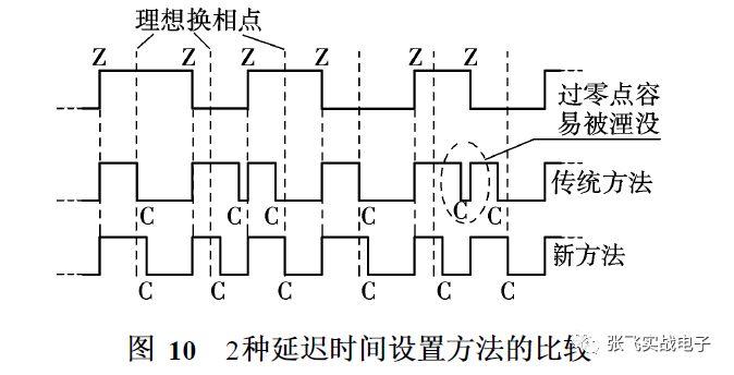 什么是零点灭弧原理_零点定位系统原理图解