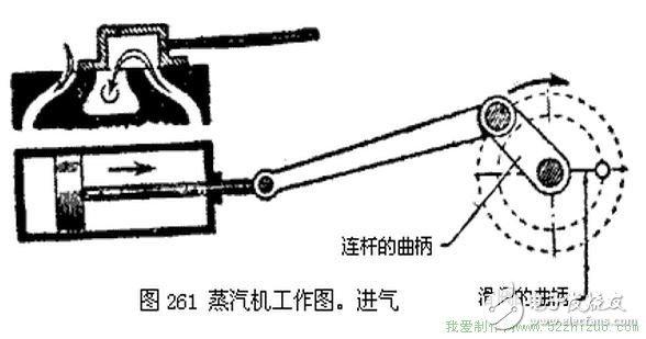 行星式振动棒的原理_振动棒原理动态图