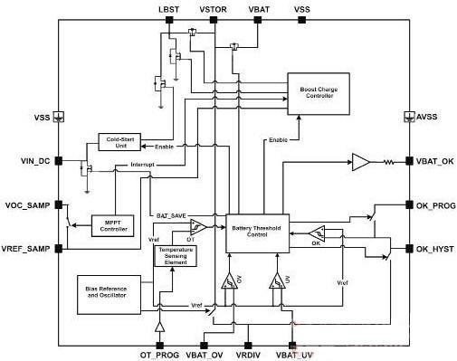 采用BQ25504的DC/DC升压转换器/充电器方案