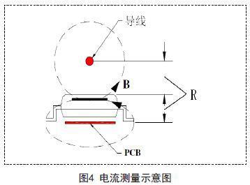 巨磁电阻的原理是什么意思_线圈电阻是什么意思