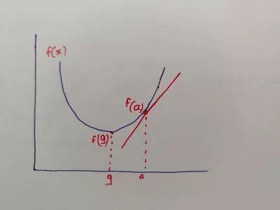 跳远的数学原理_立定跳远