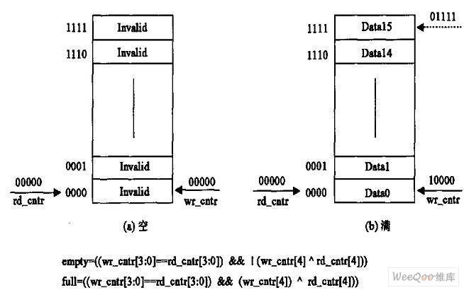 verilog hdl的简易秒表实验原理_简易秒表设计电路图