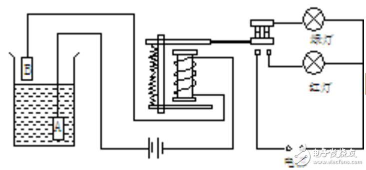 落水器的工作原理_自动落水胆工作原理图