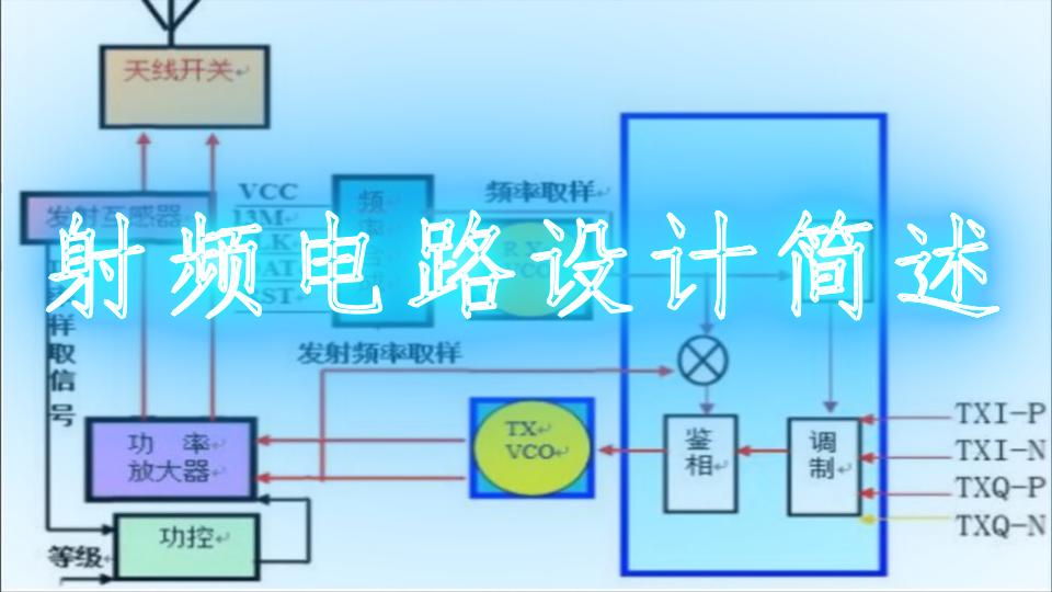 射频电路设计简述