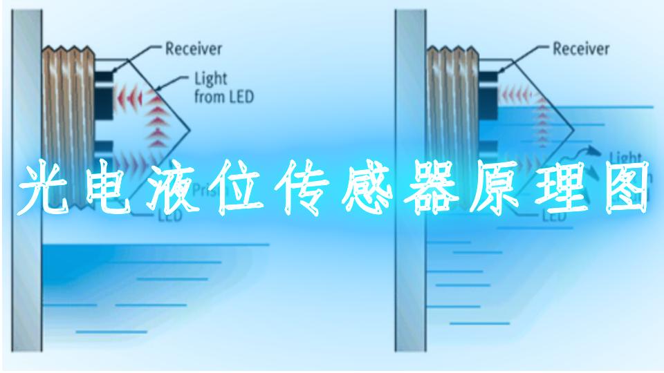 光电液位传感器原理图