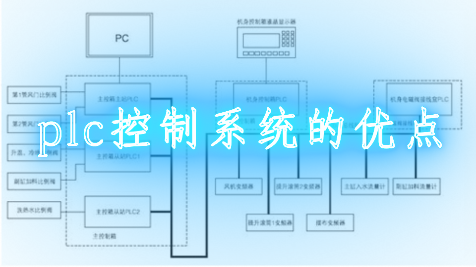 plc控制系統的優點