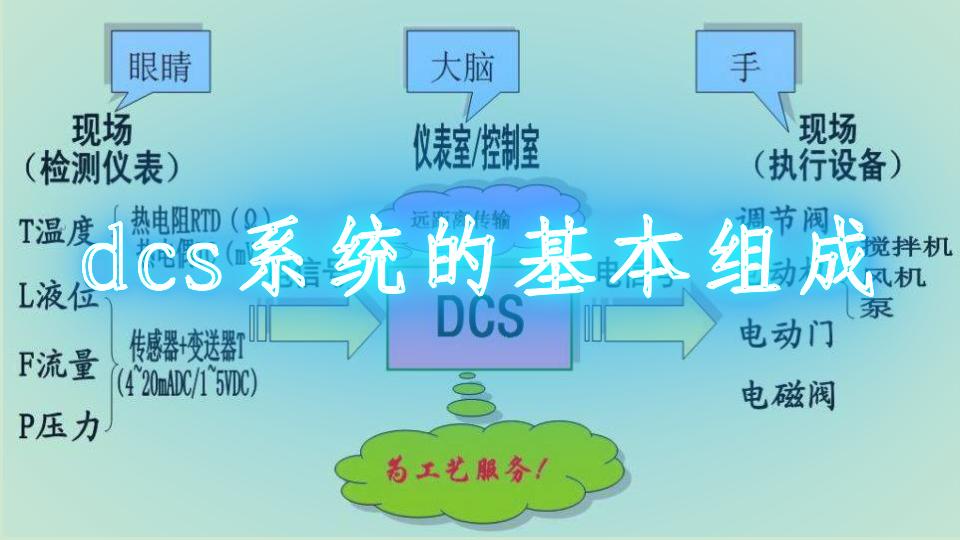dcs系统的基本组成