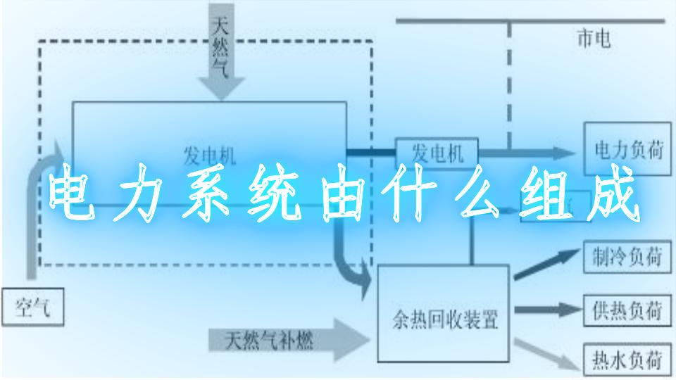 电力系统由什么组成