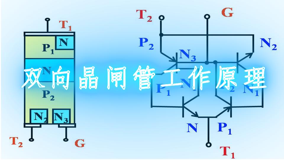 双向晶闸管工作原理