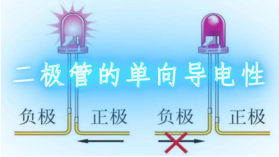 二极管的单向导电性