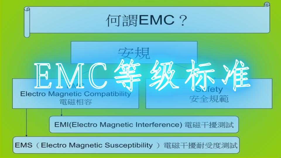 EMC等级标准