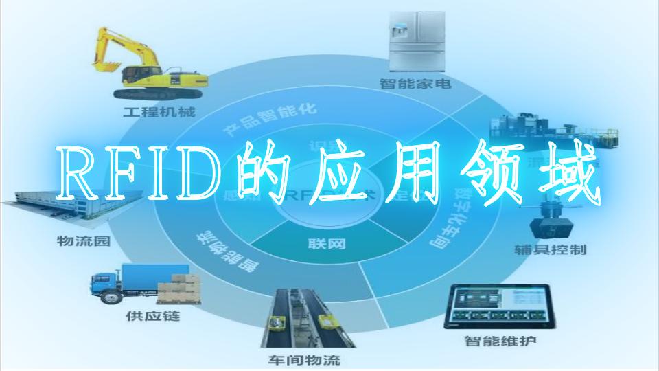 RFID的应用领域