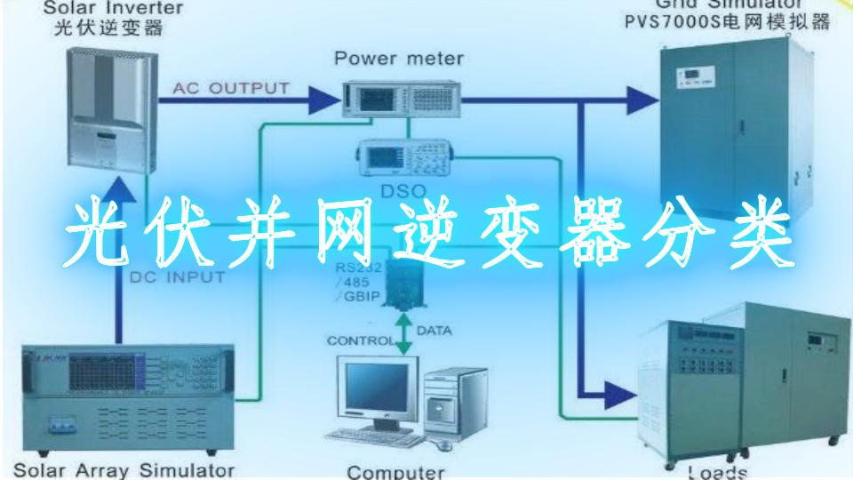 光伏并网逆变器分类