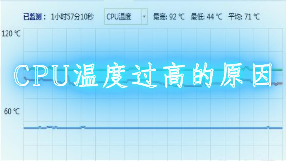 CPU温度过高的原因