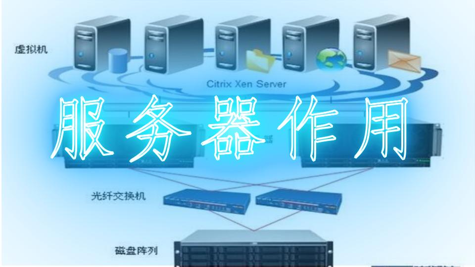 服务器作用
