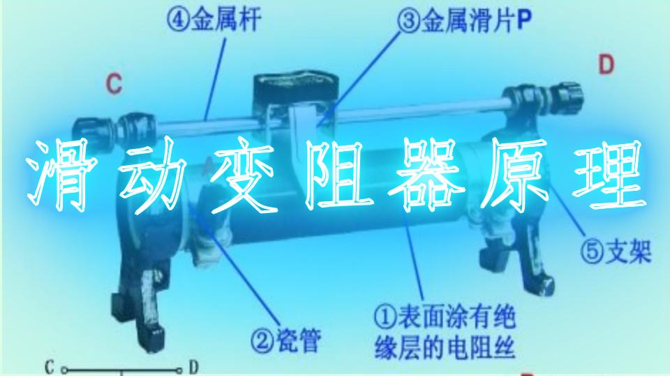 滑动变阻器原理