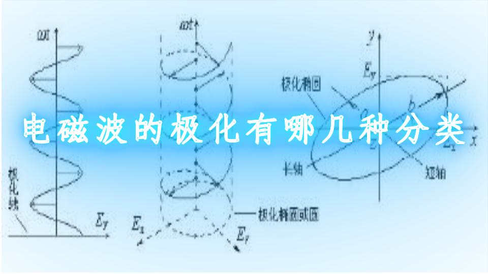 电磁波的极化有哪几种分类