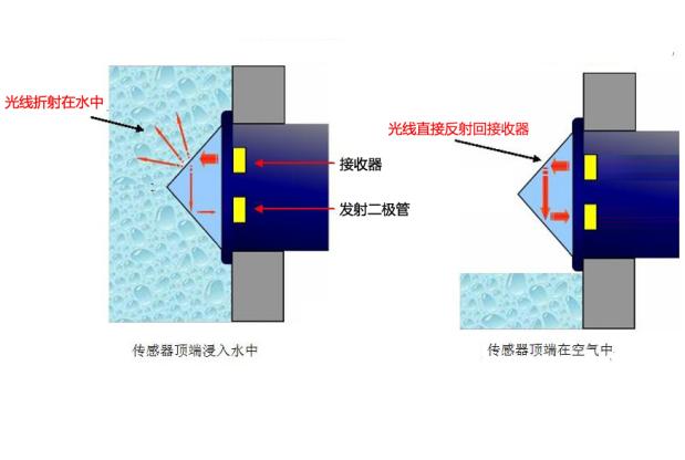 包过滤防火墙 的工作原理及特点_气缸的工作原理和特点