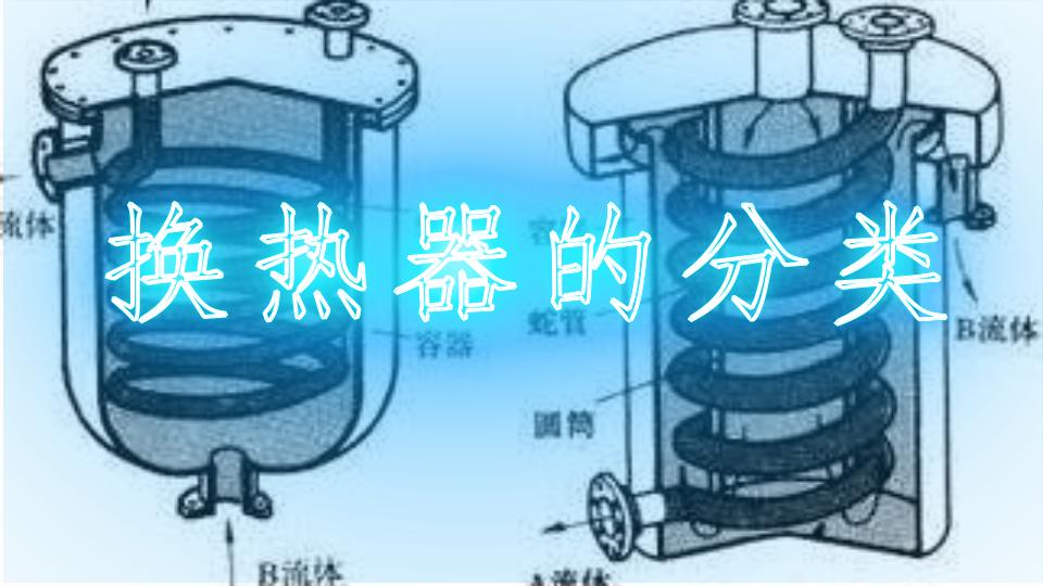 换热器的分类