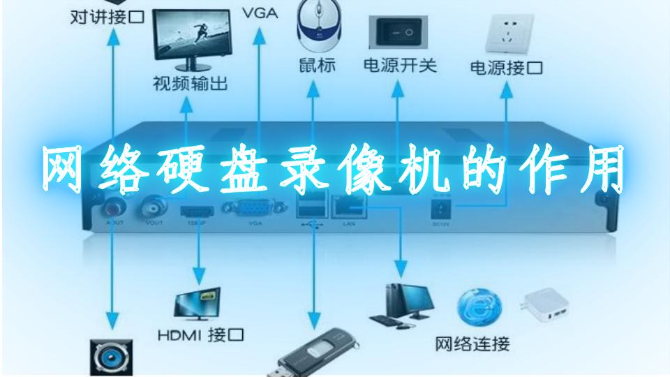 网络硬盘录像机的作用