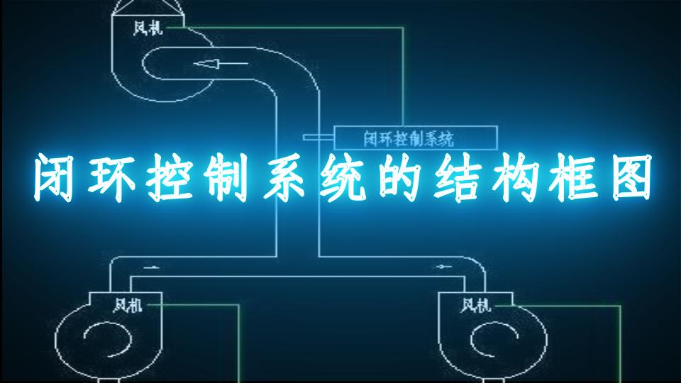 闭环控制系统的结构框图