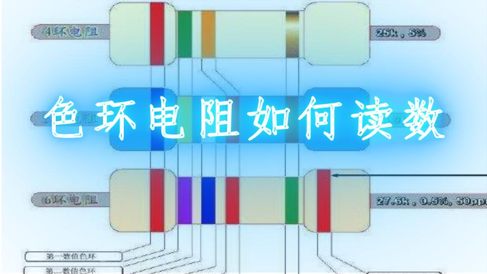 色环电阻如何读数