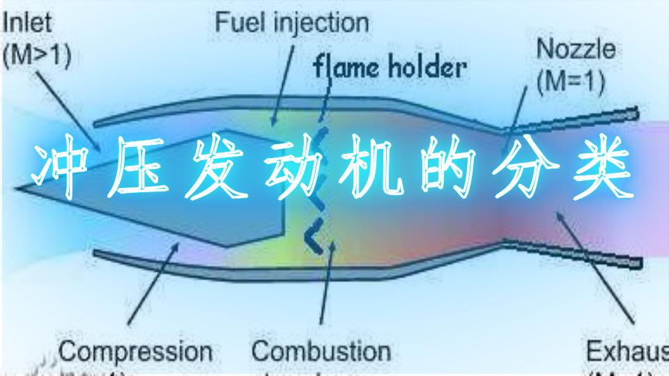 冲压发动机的分类