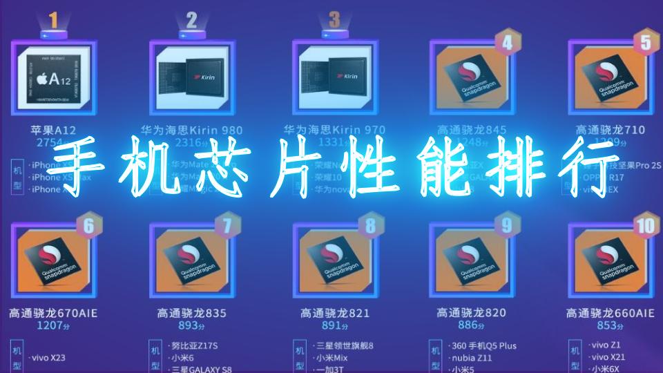 手机芯片性能排行