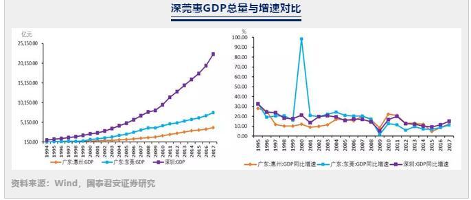 惠州2020年常住人口新增_惠州人口排行榜