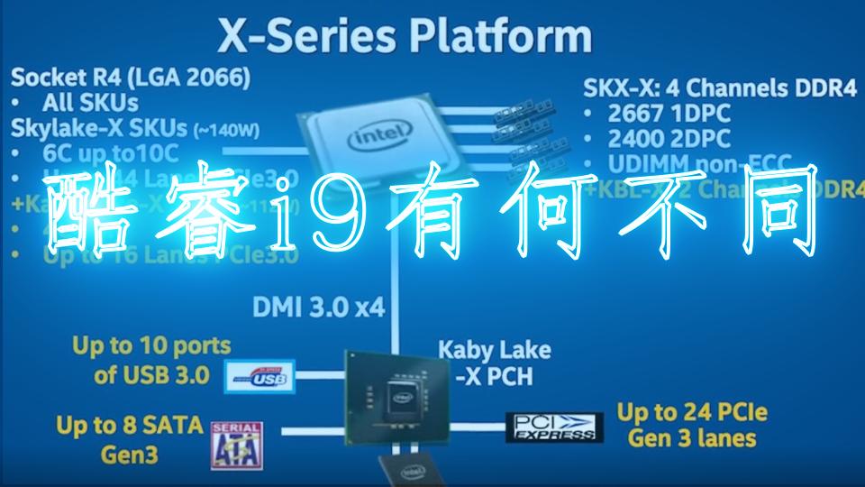 酷睿i9有何不同