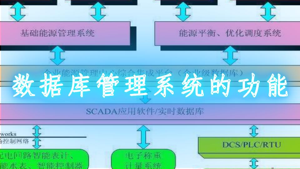 数据库管理系统的功能