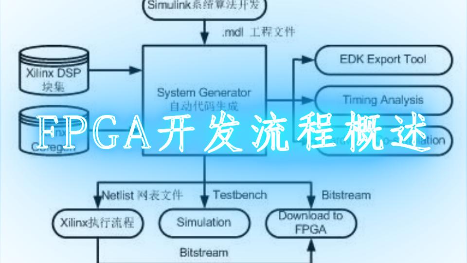 FPGA开发流程概述
